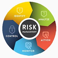 Risk Management MT5