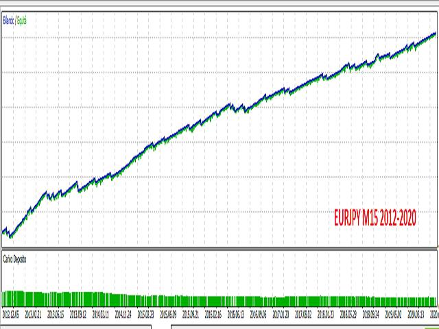 SNP Trend Scalper MT5