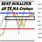 Best Scalper 4h TF MA Crosses