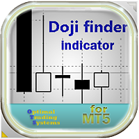Doji Finder Indicator MT5