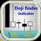 Doji Finder Indicator MT5