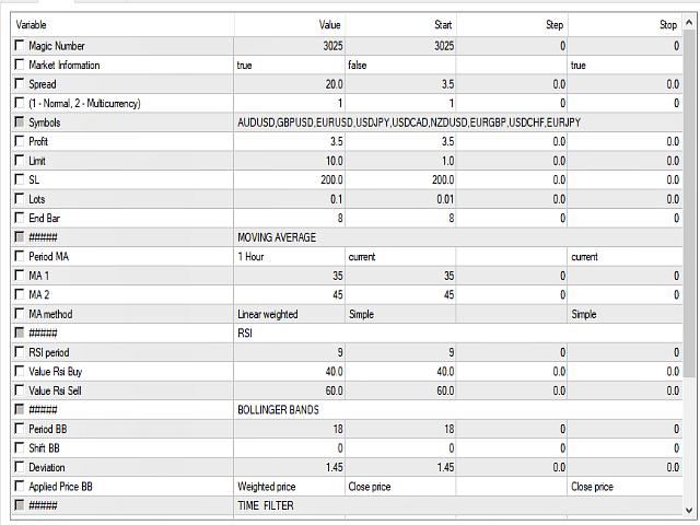 Multicurrency EA Grid