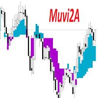 Muvi2A