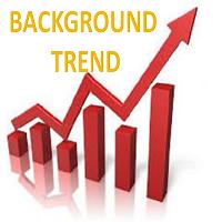 Background Trend MT4
