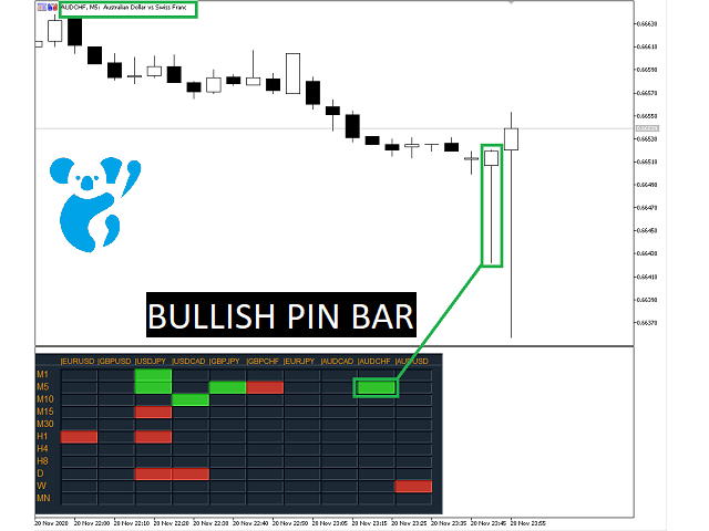 Final Forex 99 indicator Free Download: Forex Signal System Free Download Full Version