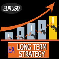 Long Term Strategy EURUSD