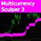 Multicurrency Sculper 3