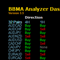BBMA Analyzer Dashboard