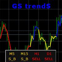 GS trendS