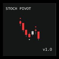 Stochatic Pivot