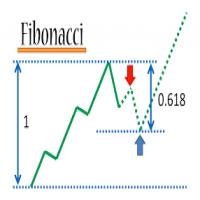Ea Fibonacci