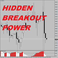 Hidden Breakout Power