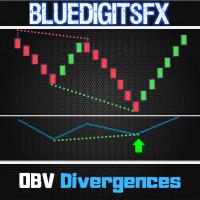 BlueDigitsFx OBV Divergence
