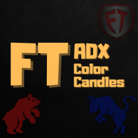 FT ADX Color Candles