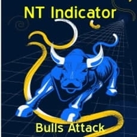 NT Indicator