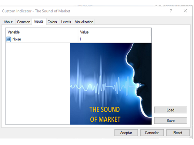 The Sound of Market MT4