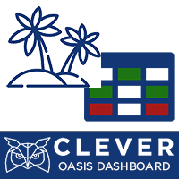 Clever Oasis Dashboard