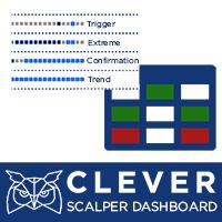 Clever Scalper Dashboard