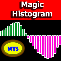Magic Histogram MT5