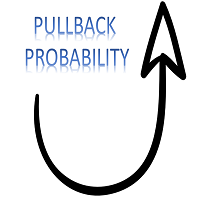 Pullback Probability MT4