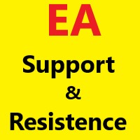 Support and Resistence