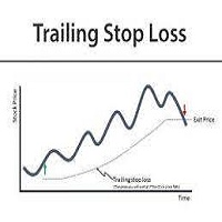 TrailingStopLoss