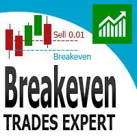Breakeven trades