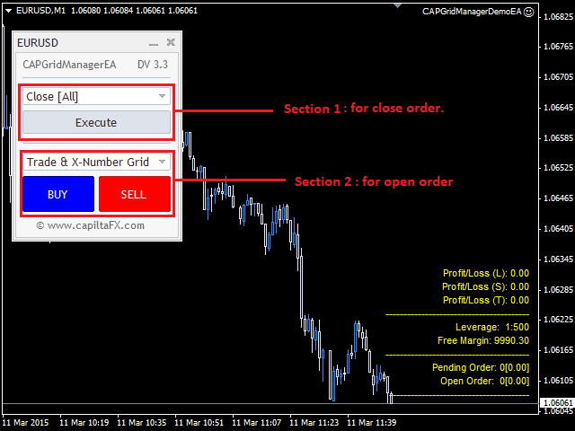 Sl in forex