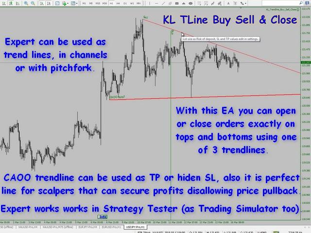 KL TrendLines Buy Sell Close EA