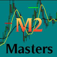 MastersM2