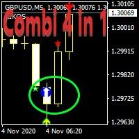 Combi Indicator 4 in 1