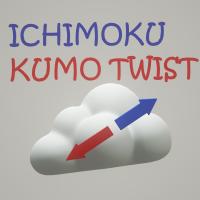 Ichimoku KumoTwist MM