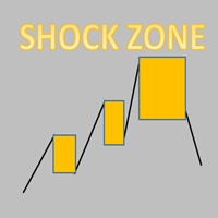 Shock Zone For MT5