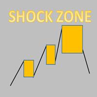 Shock Zone