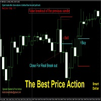 The best Price Action multi time frame
