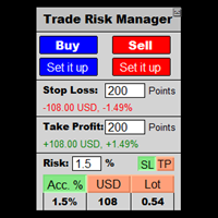 Trade Risk Management