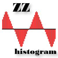 ZZ Histogram