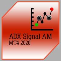 ADX Signal AM