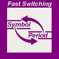 Fast Switching Symbols Periods Keyboard