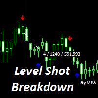 Level Shot Breakdown