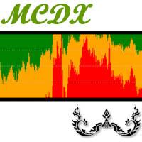 MCDX Indicator