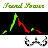 Power Trend Checking
