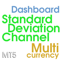 Standard Deviation Channel Dashboard for MT5