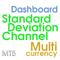 Standard Deviation Channel Dashboard for MT5