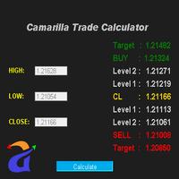 Camarilla Trade Calculator