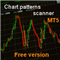Chart patterns scanner MT5 FREE