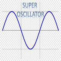 Super Oscillator MT4