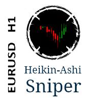 Heikin Ashi Sniper EURUSD