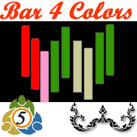 Bar 4 Colors for MT5