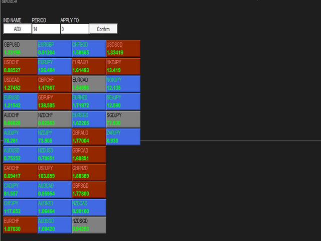 Multi Indicator Scanner